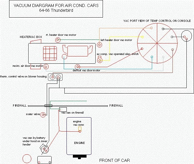 1964 ford thunderbird wiring diagram images 57 thunderbird wiring wiring diagram besides mopar starter relay further
