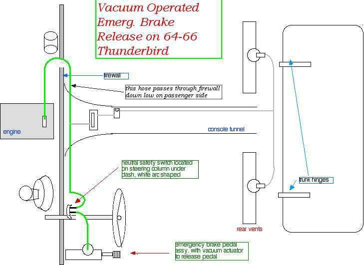 1964 thunderbird brake light wiring diagram trusted wiring diagram u2022 rh soulmatestyle co 1964 thunderbird wiring schematic 1964 thunderbird wiring diagram