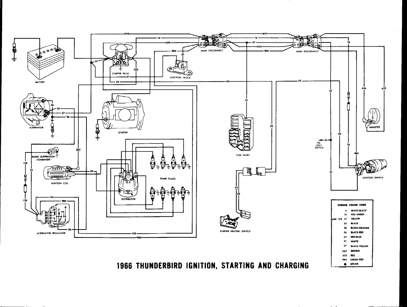 1966 Thunderbird iginition diagram ford thunderbird shop manuals Equus Fuel Gauge Wiring Diagram at bakdesigns.co