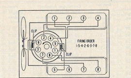 Ford Big block FE V8 firing order